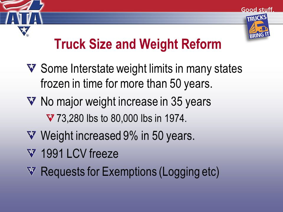 Truck Size and Weight Reform Some Interstate weight limits in many states frozen in time for more than 50 years.