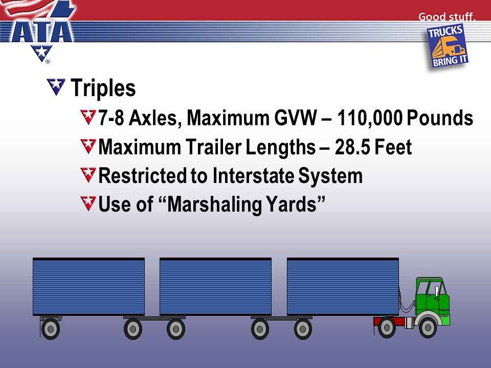 Triples 7-8 Axles, Maximum GVW – 110,000 Pounds Maximum Trailer Lengths – 28.5 Feet Restricted to Interstate System Use of Marshaling Yards