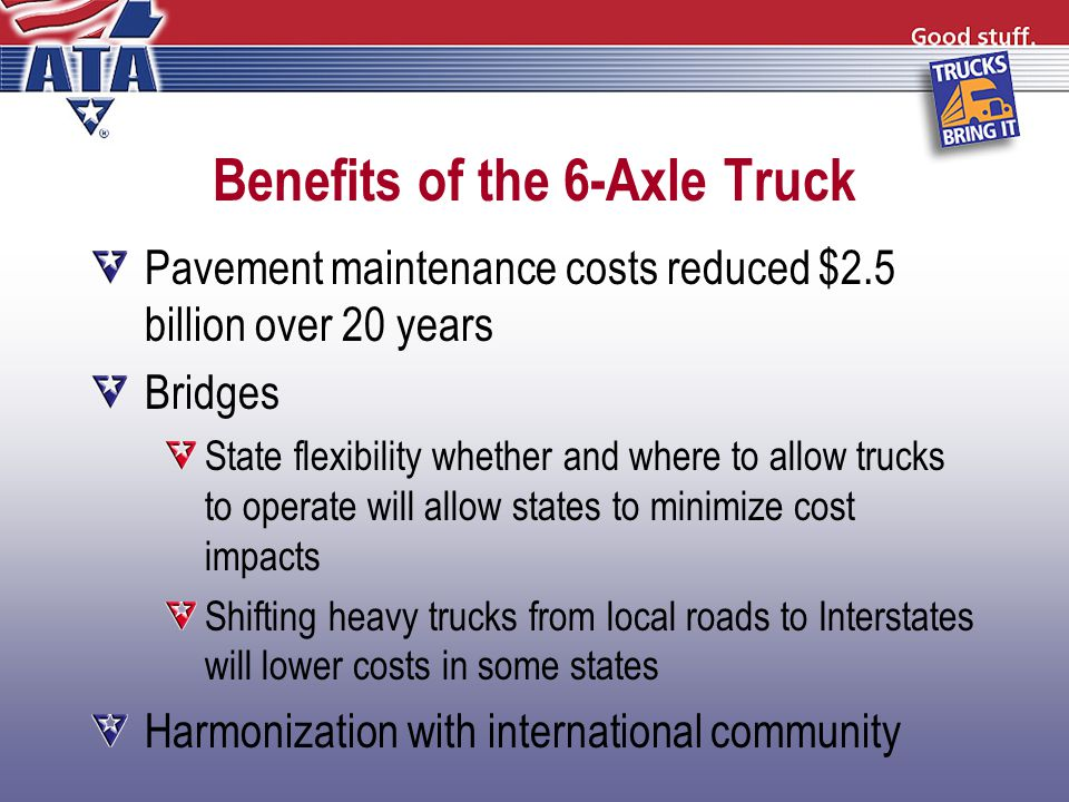 Benefits of the 6-Axle Truck Pavement maintenance costs reduced $2.5 billion over 20 years Bridges State flexibility whether and where to allow trucks to operate will allow states to minimize cost impacts Shifting heavy trucks from local roads to Interstates will lower costs in some states Harmonization with international community