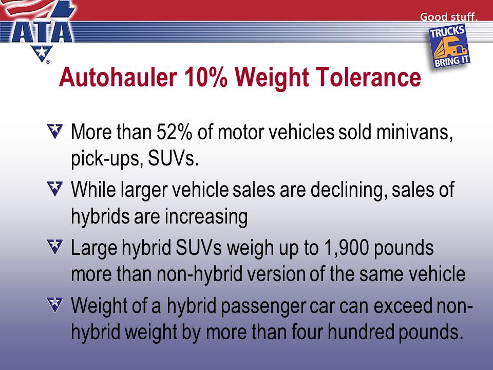 Autohauler 10% Weight Tolerance More than 52% of motor vehicles sold minivans, pick-ups, SUVs.