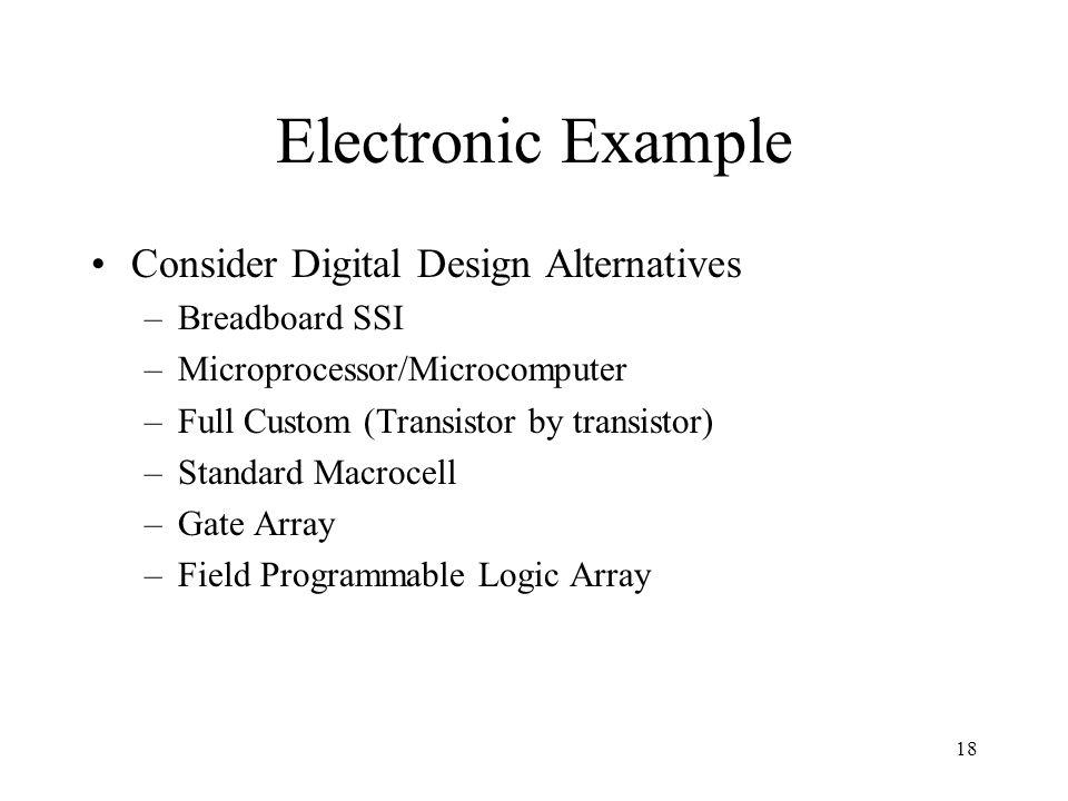 18 Electronic Example Consider Digital Design Alternatives –Breadboard SSI –Microprocessor/Microcomputer –Full Custom (Transistor by transistor) –Standard Macrocell –Gate Array –Field Programmable Logic Array