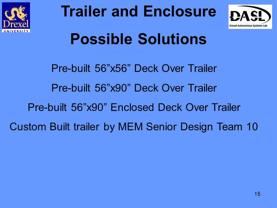 15 Trailer and Enclosure Possible Solutions Pre-built 56 x56 Deck Over Trailer Pre-built 56 x90 Deck Over Trailer Pre-built 56 x90 Enclosed Deck Over Trailer Custom Built trailer by MEM Senior Design Team 10