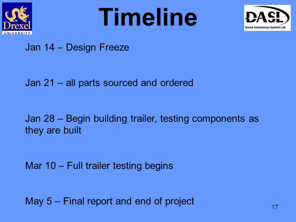 17 Timeline Jan 14 – Design Freeze Jan 21 – all parts sourced and ordered Jan 28 – Begin building trailer, testing components as they are built Mar 10 – Full trailer testing begins May 5 – Final report and end of project