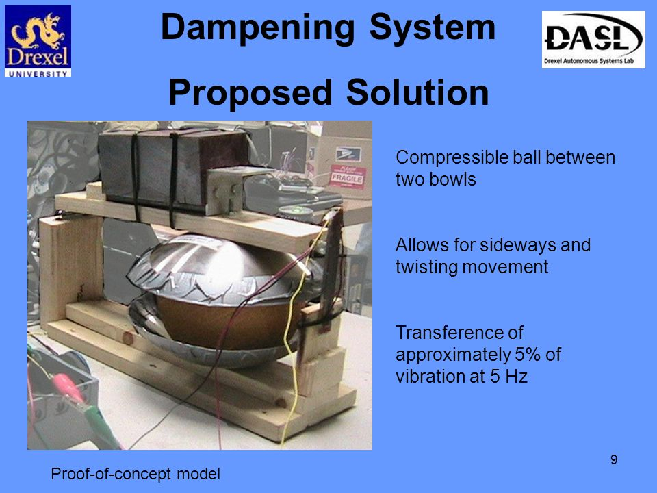 10 Dampening System Risks High Risk: – Design Viability Reduction: -Mitigated by construction and testing of proof-of-concept model Medium Risk: – Tuning and Adaptability Reduction: - Adjustable ball inflation allows for varying vibration control