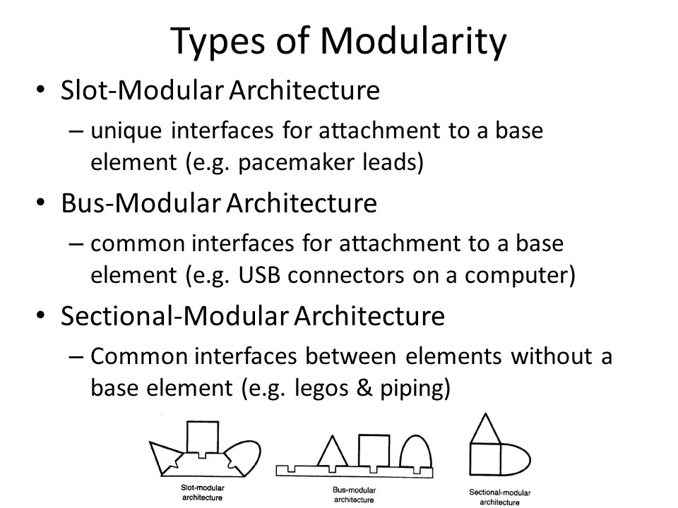 Types of Modularity Slot-Modular Architecture – unique interfaces for attachment to a base element (e.g.