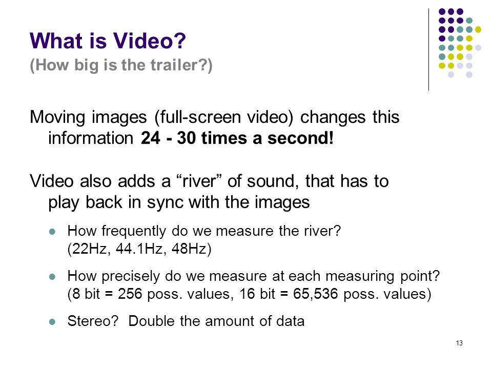 13 What is Video.