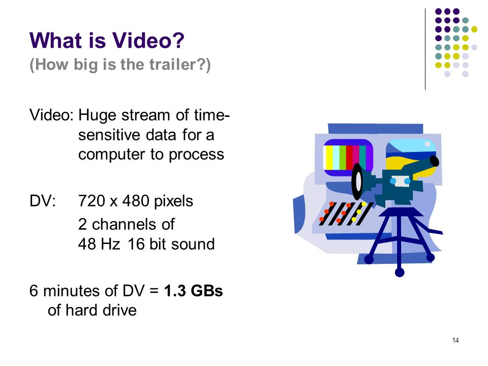 14 What is Video.