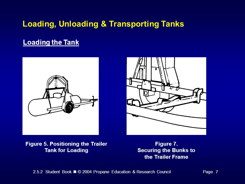2.5.2 Student Book © 2004 Propane Education & Research CouncilPage 7 Loading, Unloading & Transporting Tanks Loading the Tank Figure 5.