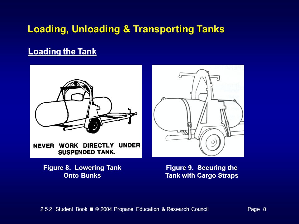 2.5.2 Student Book © 2004 Propane Education & Research CouncilPage 8 Loading, Unloading & Transporting Tanks Loading the Tank Figure 8.