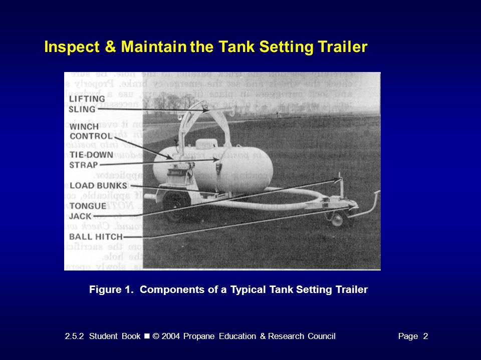 2.5.2 Student Book © 2004 Propane Education & Research CouncilPage 2 Inspect & Maintain the Tank Setting Trailer Figure 1.