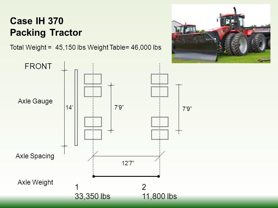 """14' Axle Weight 1 33,350 lbs 2 11,800 lbs 7'9"""" 12'7"""" Axle Spacing Axle Gauge Case IH 370 Packing Tractor Total Weight = 45,150 lbs Weight Table= 46,00"""