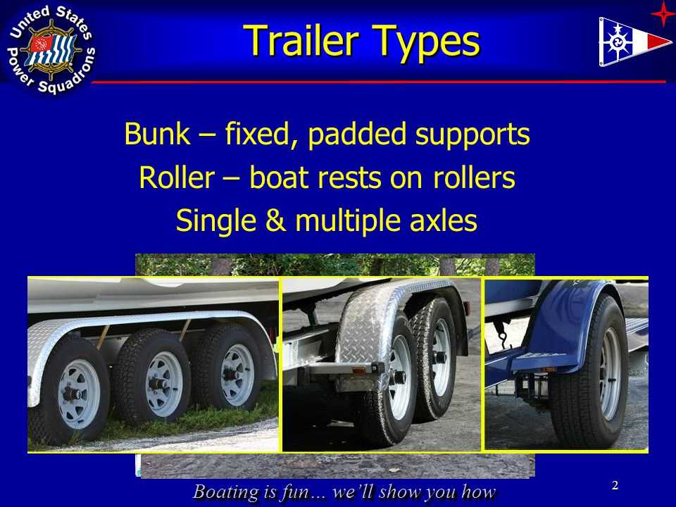 Boating is fun… we'll show you how Trailer Types Bunk – fixed, padded supports Roller – boat rests on rollers Single & multiple axles 2