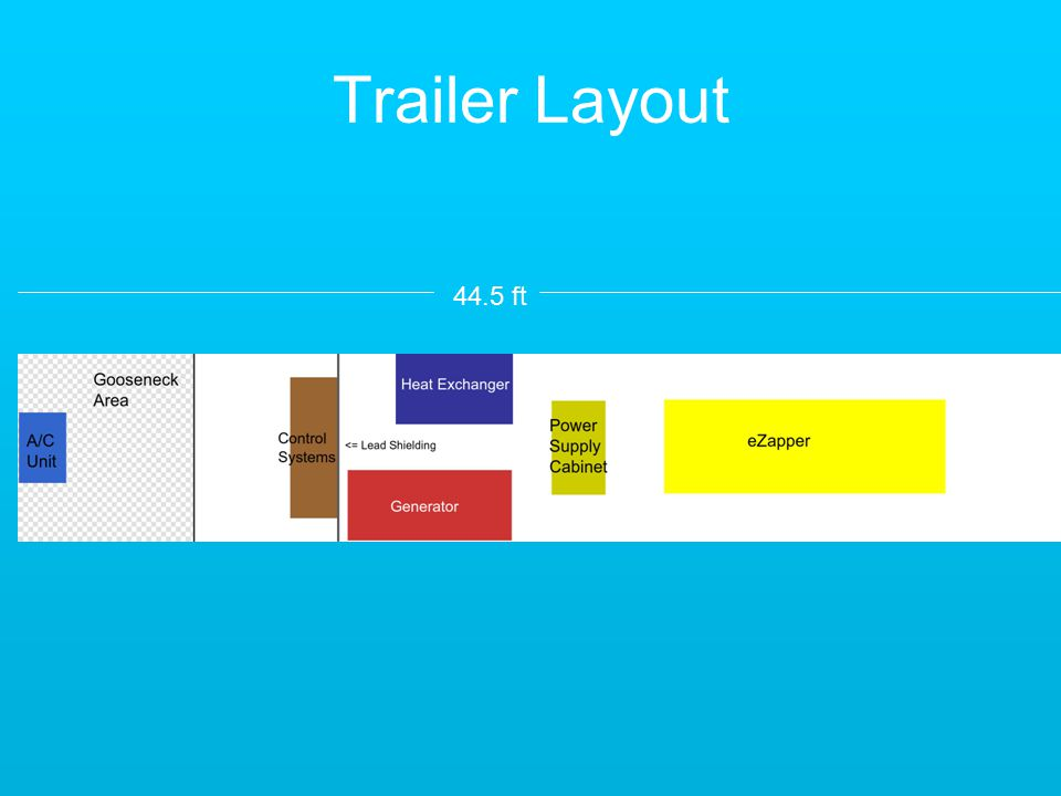 Trailer Layout 44.5 ft