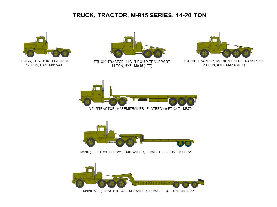 TRUCK, TRACTOR, LINEHAUL 14 TON, 6X4: M915A1 M915 TRACTOR w/ SEMITRAILER, FLATBED,40 FT, 34T: M872 TRUCK, TRACTOR, M-915 SERIES, 14-20 TON TRUCK, TRAC