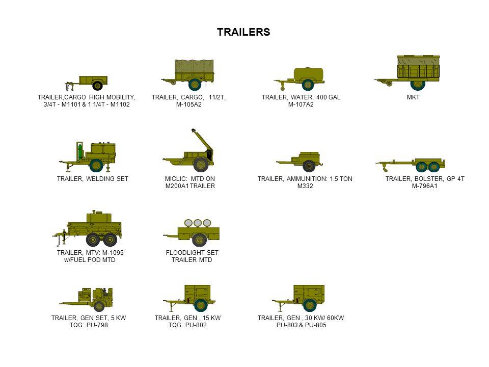TRAILERS TRAILER, CARGO, 11/2T, M-105A2 TRAILER, WATER, 400 GAL M-107A2 TRAILER, GEN, 15 KW TQG: PU-802 TRAILER, GEN, 30 KW/ 60KW PU-803 & PU-805 TRAI