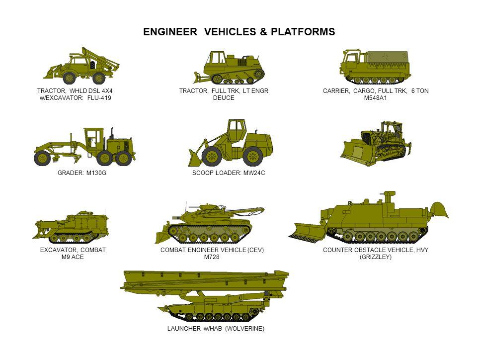 ENGINEER VEHICLES & PLATFORMS TRACTOR, FULL TRK, LT ENGR DEUCE EXCAVATOR, COMBAT M9 ACE TRACTOR, WHLD DSL 4X4 w/EXCAVATOR: FLU-419 LAUNCHER w/HAB (WOL