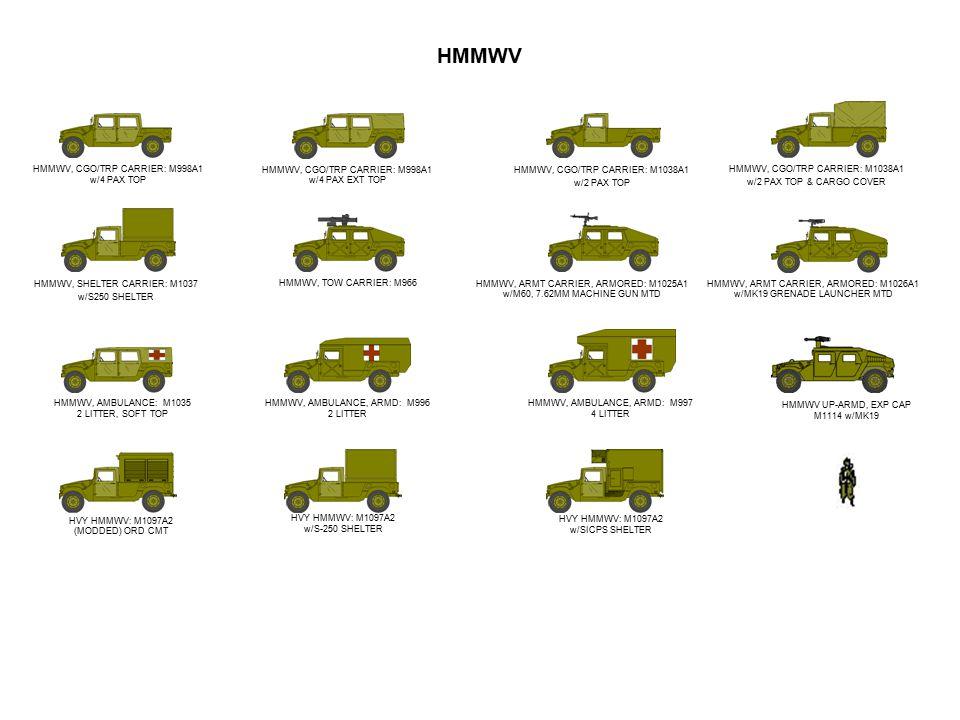 HMMWV HMMWV, CGO/TRP CARRIER: M998A1 w/4 PAX TOP HVY HMMWV: M1097A2 (MODDED) ORD CMT HMMWV, AMBULANCE: M1035 2 LITTER, SOFT TOP HMMWV UP-ARMD, EXP CAP