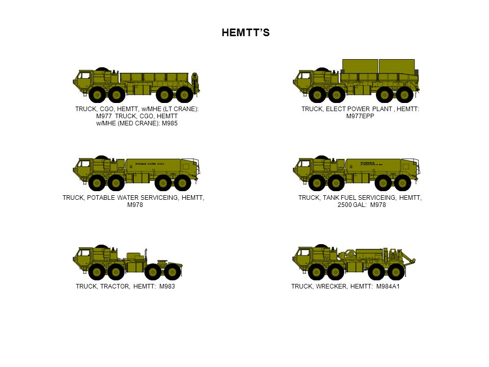 HEMTT'S TRUCK, CGO, HEMTT, w/MHE (LT CRANE): M977 TRUCK, CGO, HEMTT w/MHE (MED CRANE): M985 TRUCK, TANK FUEL SERVICEING, HEMTT, 2500 GAL: M978 TRUCK,