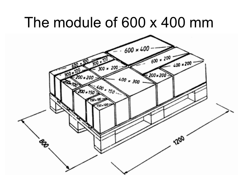 The module of 600 x 400 mm
