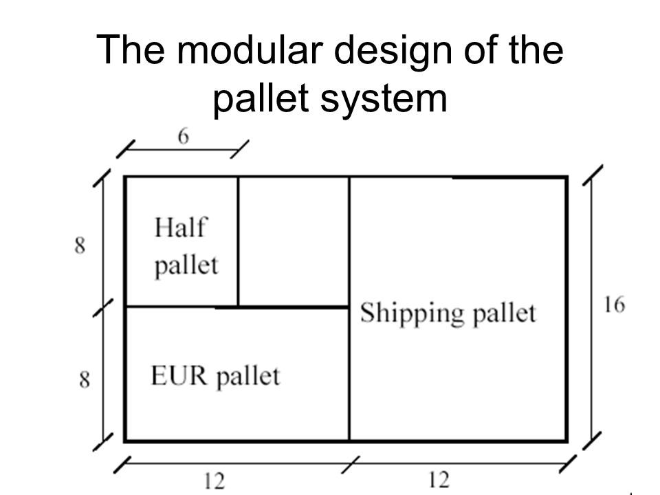 The modular design of the pallet system