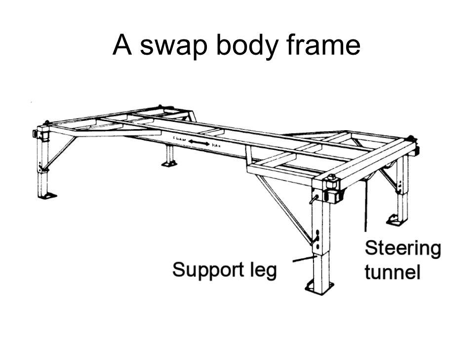 A swap body frame
