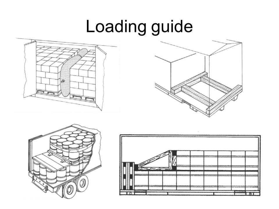 Loading guide