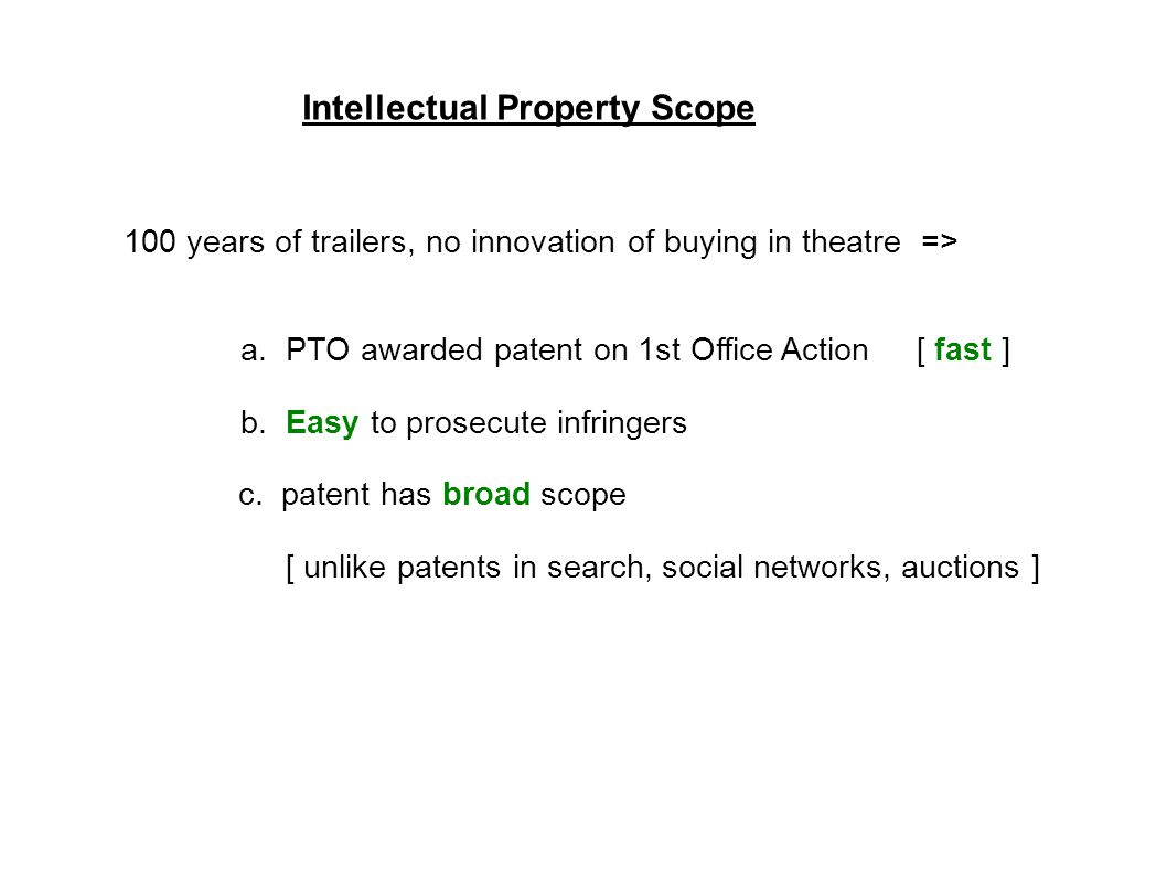 Intellectual Property Scope 100 years of trailers, no innovation of buying in theatre => a.