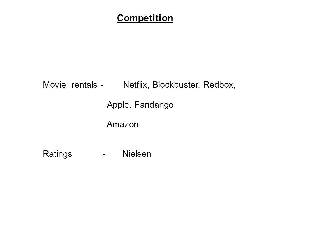 Competition Movie rentals - Netflix, Blockbuster, Redbox, Apple, Fandango Amazon Ratings - Nielsen