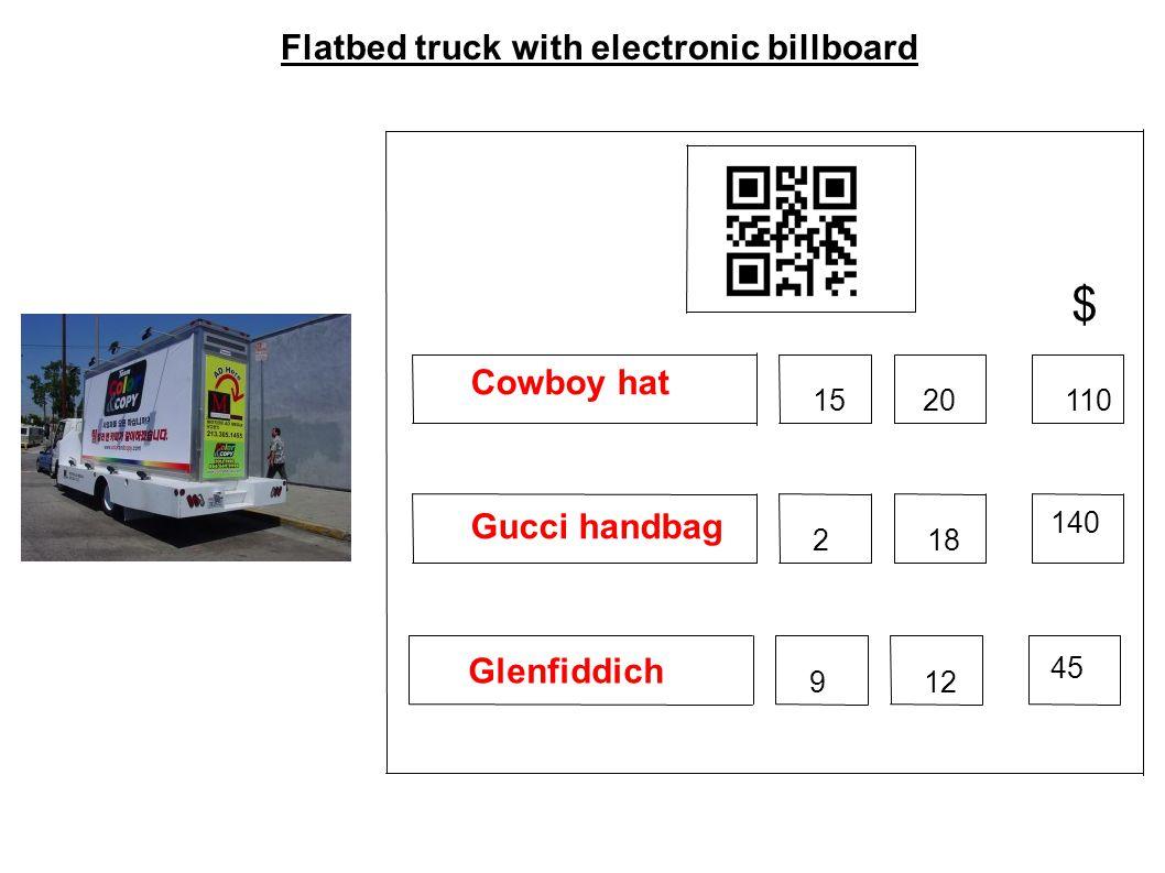 Flatbed truck with electronic billboard $ 110 140 45 1520 218 129 Cowboy hat Gucci handbag Glenfiddich