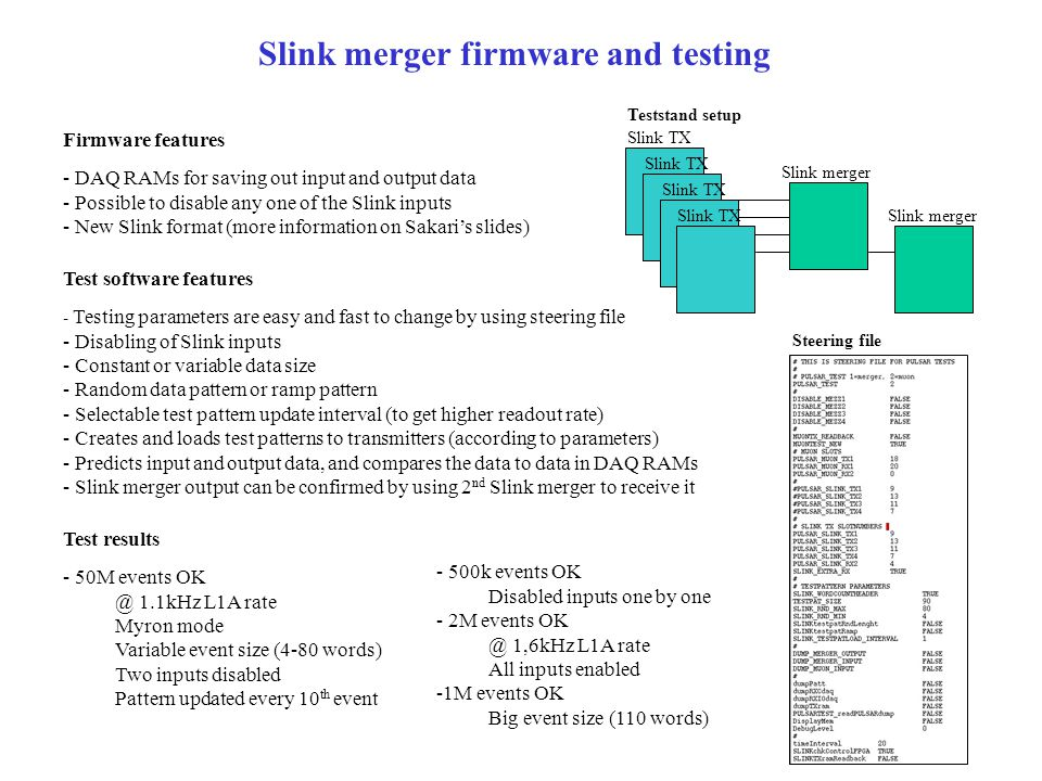 Slink format Merger header 2 Merger trailer Input 1 header 1 Input 1 trailer Input 2 header 1 Input 2 trailer Input 3 header 1 Input 3 trailer Input 4 header 1 Input 4 trailer Slink input 1 data Slink input 2 data Slink input 3 data Slink input 4 data Format version Data source Region ID Reserved Bunch count Buffer # 842828 Data LatencyData size 16 Data sizeError flags 16 - Bunch counter value in the first header - Second header word - Data size in the second header word - Space for latency (not implemented yet) Input 1 header 2 End of fragment Input 2 header 2 Slink merger output End of fragment Input 3 header 2 End of fragment Input 4 header 2 End of fragment 0xE0F00000 Merger header 1