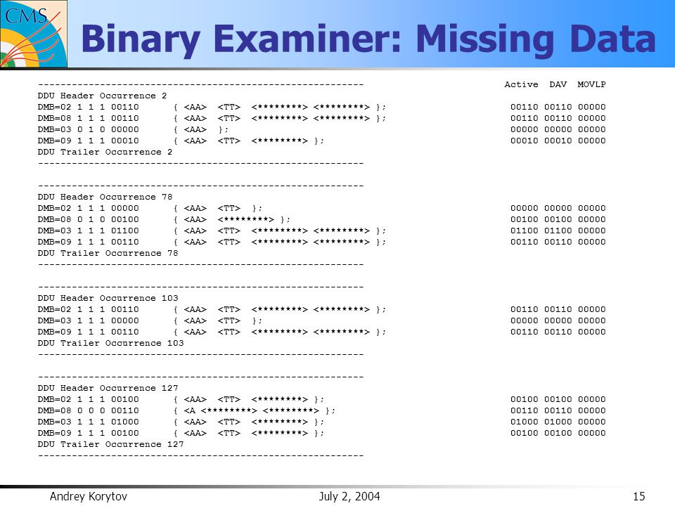 Andrey Korytov July 2, 2004 15 Binary Examiner: Missing Data ---------------------------------------------------------- Active DAV MOVLP DDU Header Occurrence 2 DMB=02 1 1 1 00110 { }; 00110 00110 00000 DMB=08 1 1 1 00110 { }; 00110 00110 00000 DMB=03 0 1 0 00000 { }; 00000 00000 00000 DMB=09 1 1 1 00010 { }; 00010 00010 00000 DDU Trailer Occurrence 2 ---------------------------------------------------------- DDU Header Occurrence 78 DMB=02 1 1 1 00000 { }; 00000 00000 00000 DMB=08 0 1 0 00100 { }; 00100 00100 00000 DMB=03 1 1 1 01100 { }; 01100 01100 00000 DMB=09 1 1 1 00110 { }; 00110 00110 00000 DDU Trailer Occurrence 78 ---------------------------------------------------------- DDU Header Occurrence 103 DMB=02 1 1 1 00110 { }; 00110 00110 00000 DMB=03 1 1 1 00000 { }; 00000 00000 00000 DMB=09 1 1 1 00110 { }; 00110 00110 00000 DDU Trailer Occurrence 103 ---------------------------------------------------------- ---------------------------------------------------------- DDU Header Occurrence 127 DMB=02 1 1 1 00100 { }; 00100 00100 00000 DMB=08 0 0 0 00110 { }; 00110 00110 00000 DMB=03 1 1 1 01000 { }; 01000 01000 00000 DMB=09 1 1 1 00100 { }; 00100 00100 00000 DDU Trailer Occurrence 127 ----------------------------------------------------------