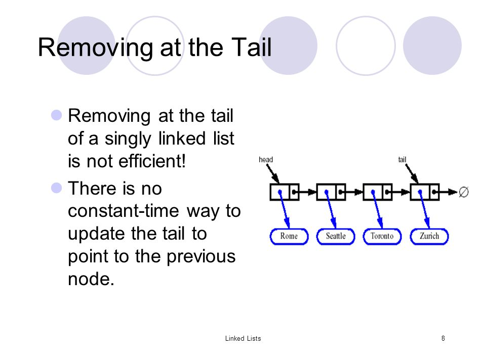 Linked Lists8 Removing at the Tail Removing at the tail of a singly linked list is not efficient.