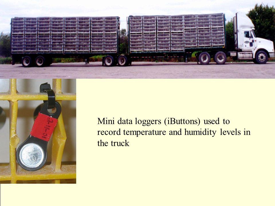 T & RH sensor locations - Commercial B-train front trailer 8.53 m (28') rear trailer 9.75 m (32') ~ 11 500 broilers