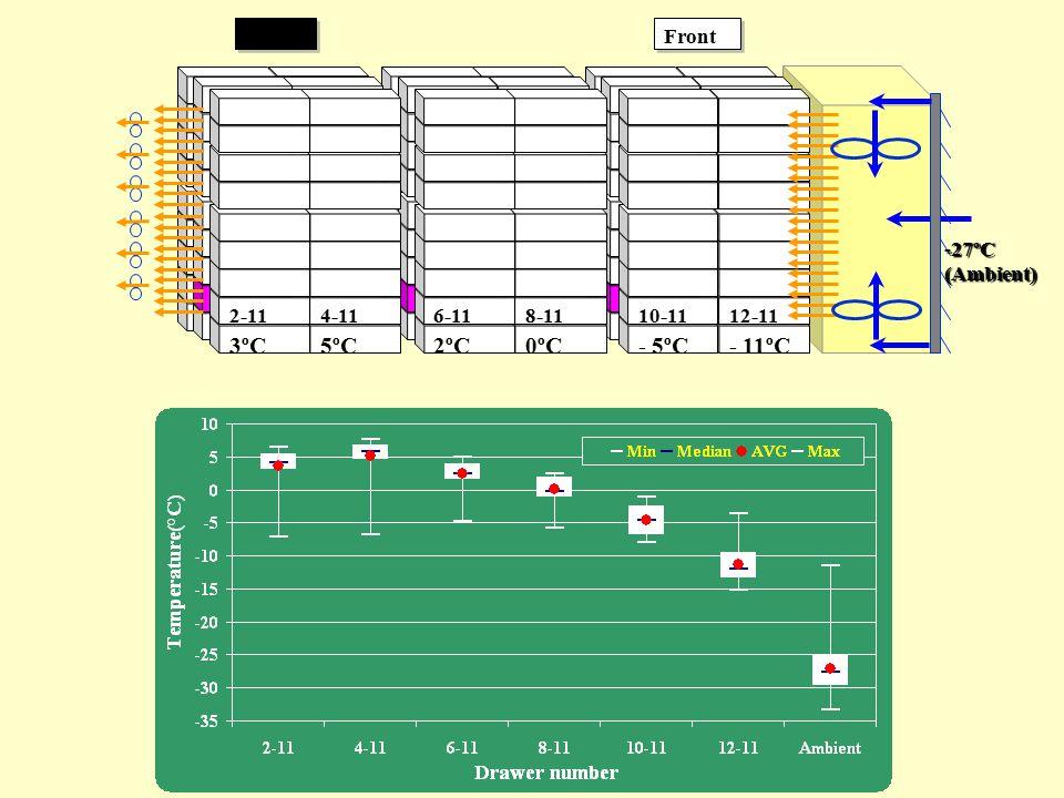 Installing logger to record bird Core-body temperature