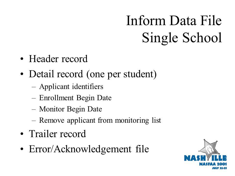 Inform Data File Single School Header record Detail record (one per student) –Applicant identifiers –Enrollment Begin Date –Monitor Begin Date –Remove applicant from monitoring list Trailer record Error/Acknowledgement file