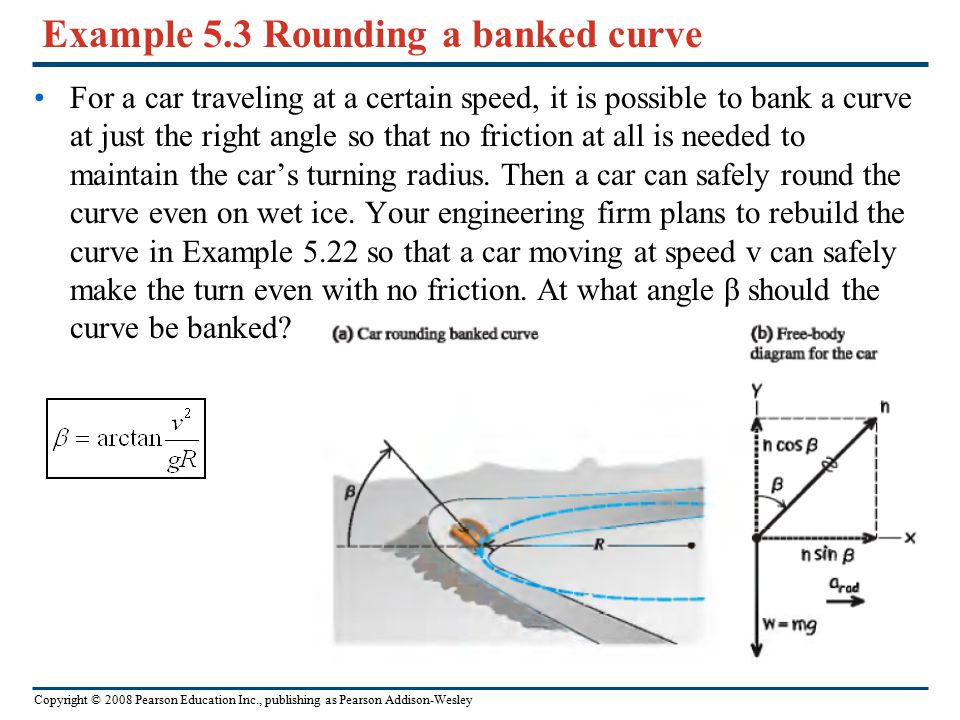 Copyright © 2008 Pearson Education Inc., publishing as Pearson Addison-Wesley Example 5.22 Rounding a flat curve A sports car is rounding a flat, unba