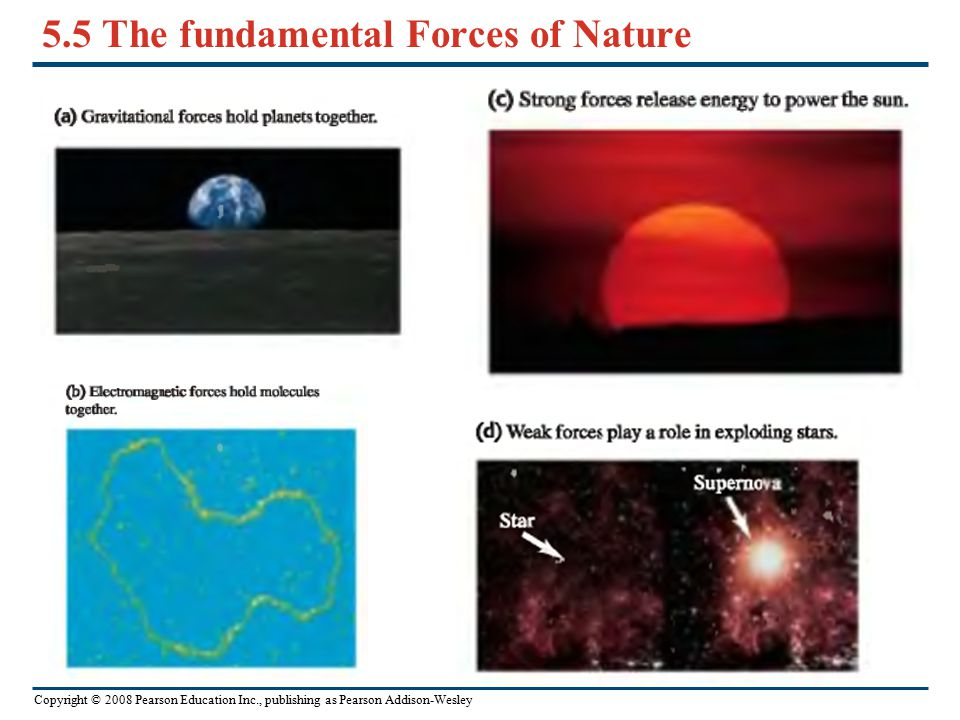 Copyright © 2008 Pearson Education Inc., publishing as Pearson Addison-Wesley Test Your Understanding 5.4 S atellites are held in orbit by the force o
