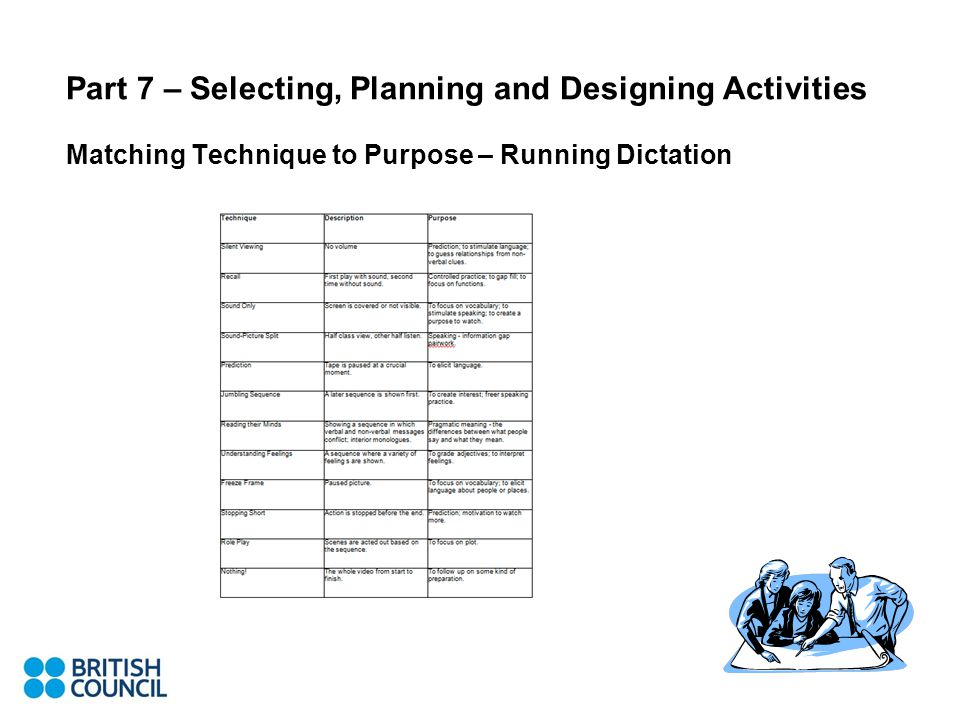 Part 7 – Selecting, Planning and Designing Activities Matching Technique to Purpose – Running Dictation