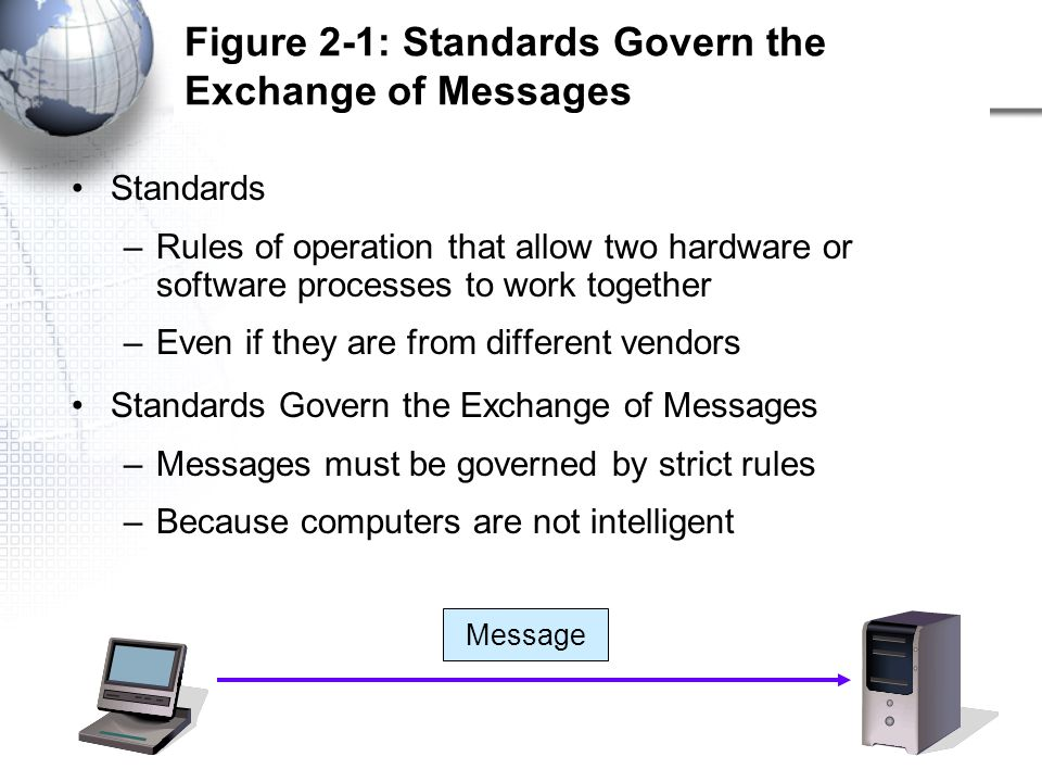 2-4 Figure 2-1: Standards Govern the Exchange of Messages (Continued) Standards Govern Syntax –Syntax: the organization of the message –Human example: Susan thanked Tom –This sentence has a subject-verb-object syntax Standards Govern Semantics –Semantics: The meaning of the message –Human example: Susan thanked Tom –Humans understand the meaning of this easily