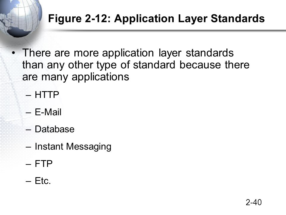 2-40 Figure 2-12: Application Layer Standards There are more application layer standards than any other type of standard because there are many applications –HTTP –E-Mail –Database –Instant Messaging –FTP –Etc.