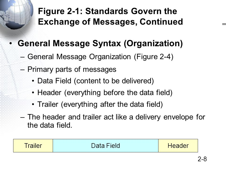 2-9 Figure 2-1: Standards Govern the Exchange of Messages, Continued General Message Syntax (Organization) –Header and trailer are further divided into fields TrailerData FieldHeader Other Header Field Destination Address Field is Used by Switches and Routers Like the Address on an Envelope Message with all three parts