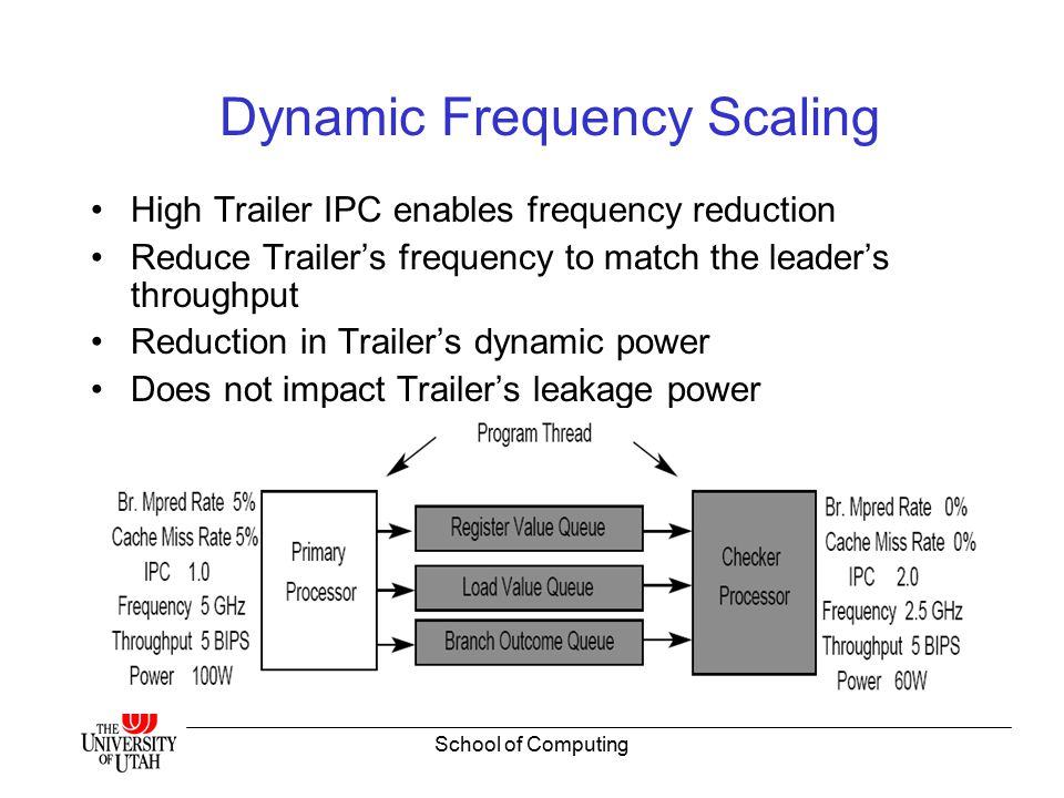 School of Computing Dynamic Frequency Scaling High Trailer IPC enables frequency reduction Reduce Trailer's frequency to match the leader's throughput Reduction in Trailer's dynamic power Does not impact Trailer's leakage power