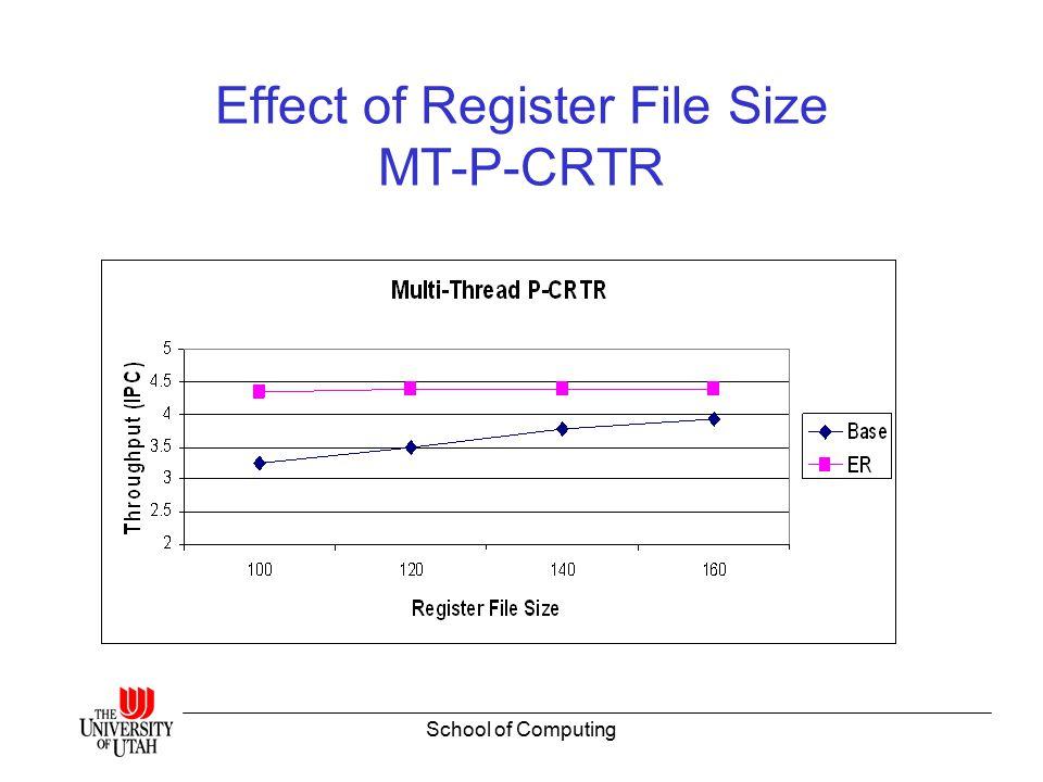 School of Computing Effect of Register File Size MT-P-CRTR