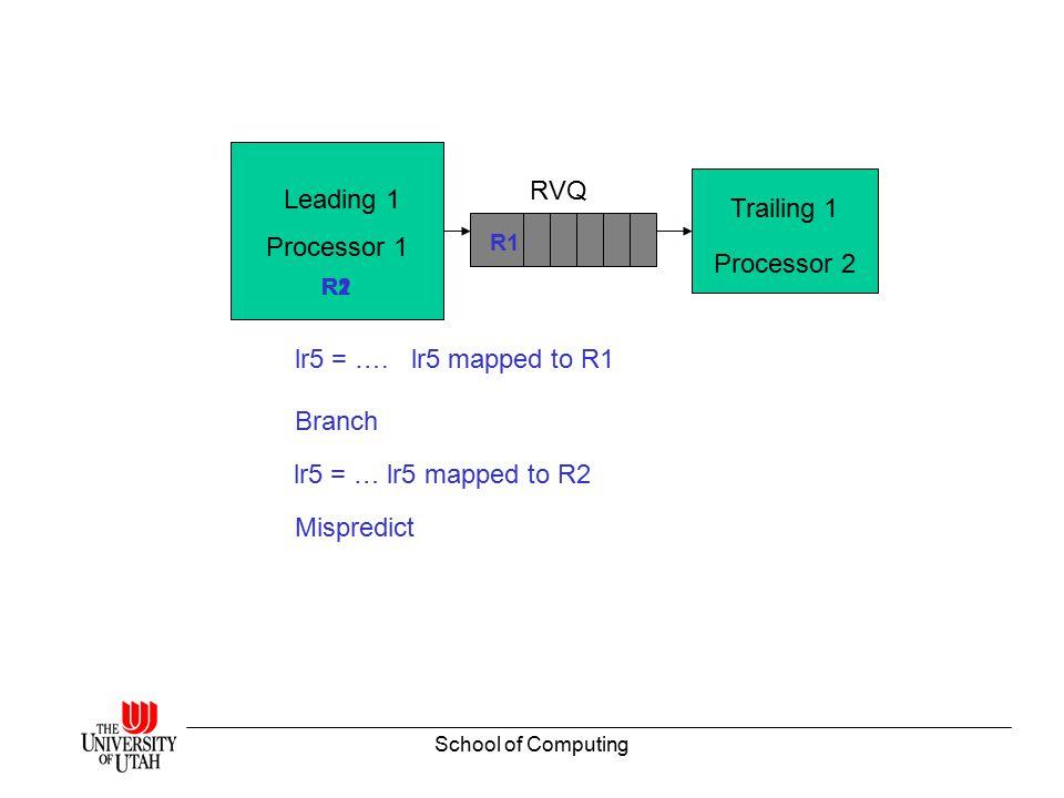 School of Computing Processor 1 Processor 2 RVQ Leading 1 Trailing 1 R1 R1' Soft error Mispredict Recovery Fault Propagates Very few errors slip through: Slack is most of the times less than RVQ size