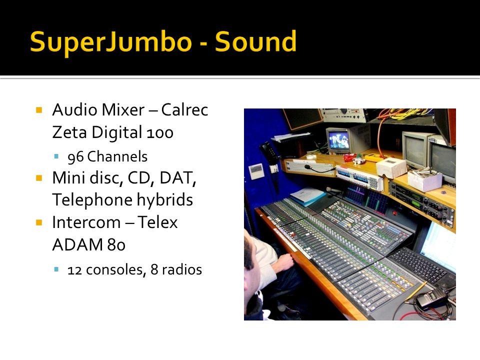  Audio Mixer – Calrec Zeta Digital 100  96 Channels  Mini disc, CD, DAT, Telephone hybrids  Intercom – Telex ADAM 80  12 consoles, 8 radios