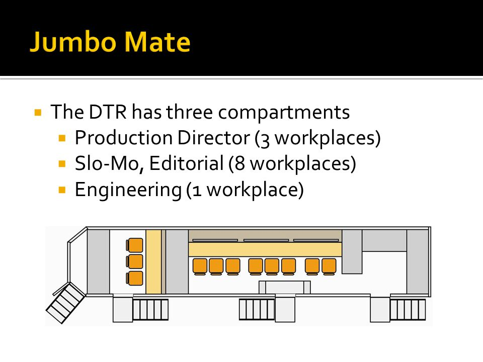  The DTR has three compartments  Production Director (3 workplaces)  Slo-Mo, Editorial (8 workplaces)  Engineering (1 workplace)