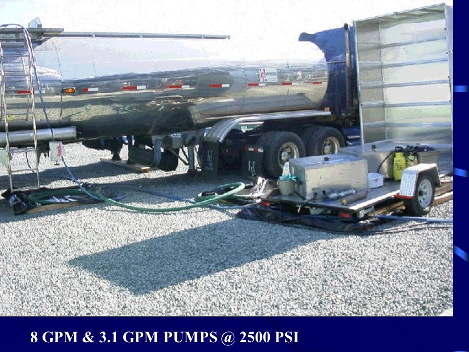 8 GPM & 3.1 GPM PUMPS @ 2500 PSI