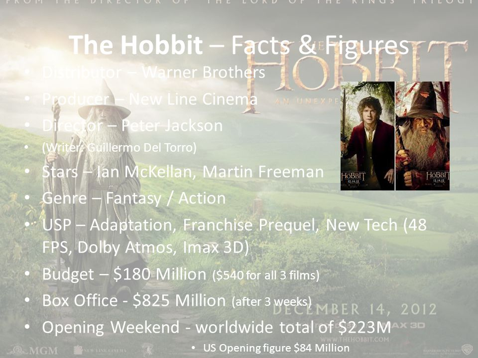 The Hobbit – Facts & Figures Distributor – Warner Brothers Producer – New Line Cinema Director – Peter Jackson (Writer: Guillermo Del Torro) Stars – Ian McKellan, Martin Freeman Genre – Fantasy / Action USP – Adaptation, Franchise Prequel, New Tech (48 FPS, Dolby Atmos, Imax 3D) Budget – $180 Million ($540 for all 3 films) Box Office - $825 Million (after 3 weeks) Opening Weekend - worldwide total of $223M US Opening figure $84 Million (US Highest opener $204 Million – The Avengers)