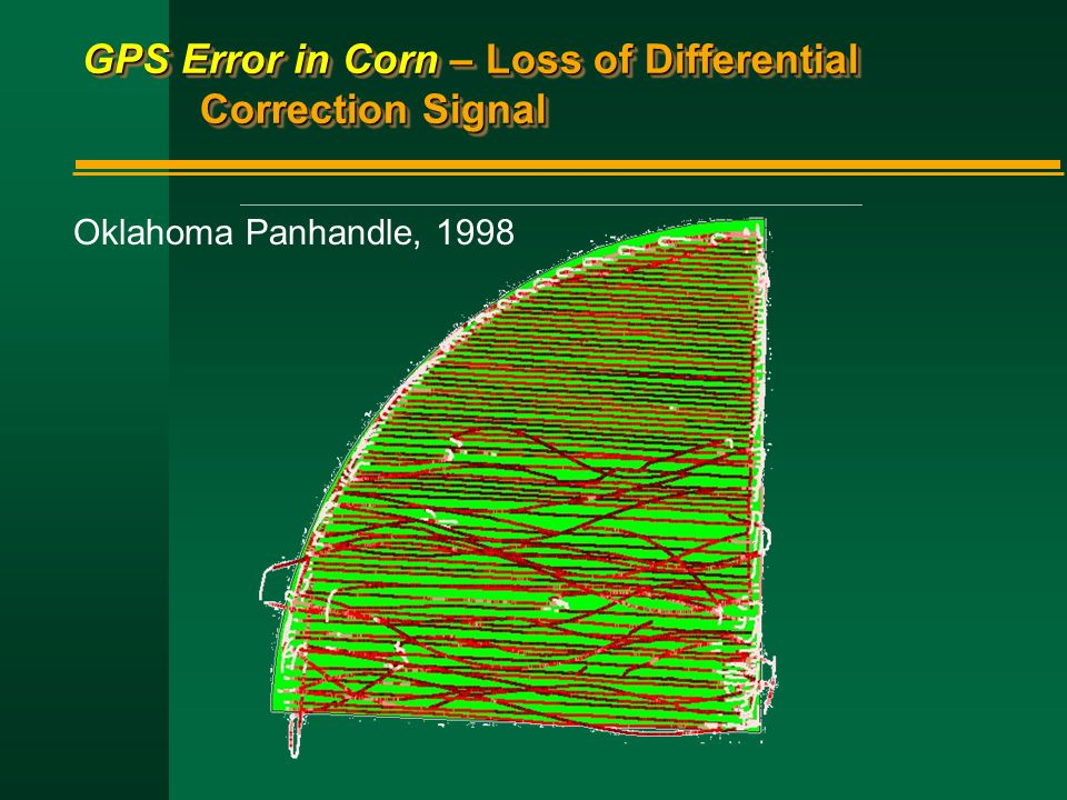 GPS Error in Corn – Loss of Differential Correction Signal Oklahoma Panhandle, 1998