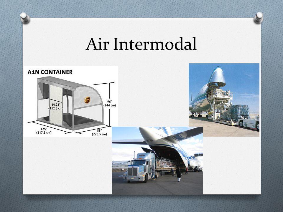Air Intermodal
